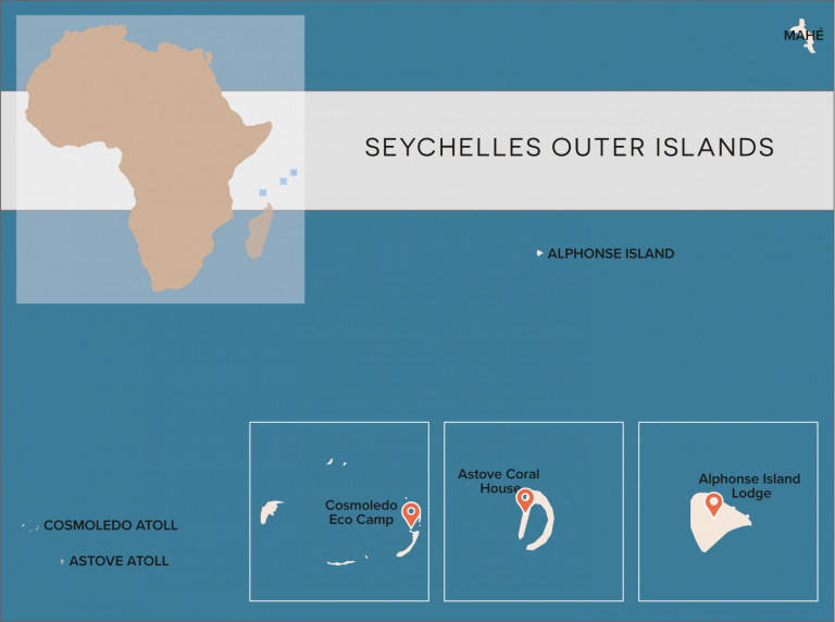 Outer Islands, Seychelles